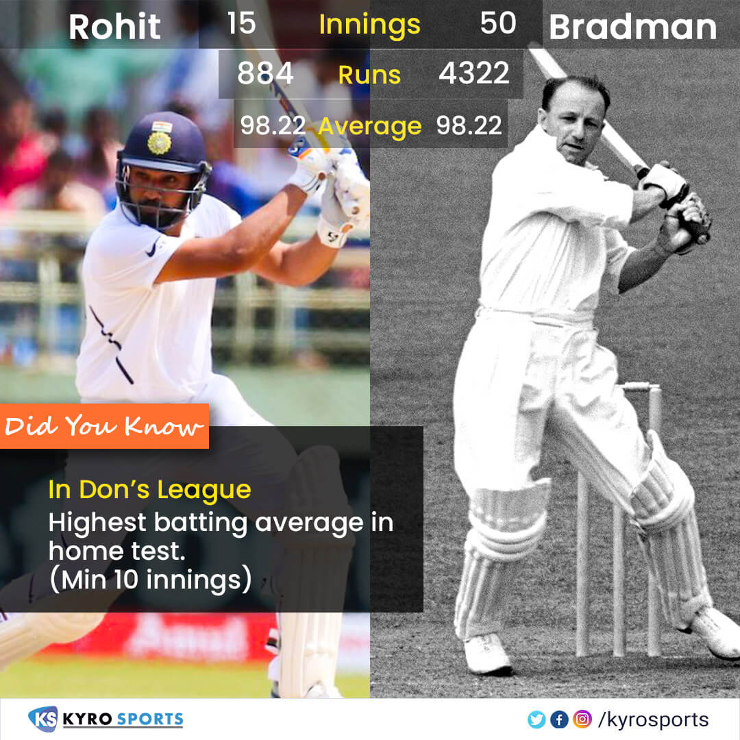Cricket Records & Facts 65