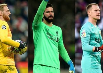 Top 5 Goalkeepers In The World