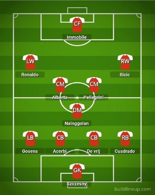 Serie A 2019-20: Team of the Season 1