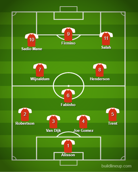 Liverpool: Jurgen Klopp's first XI vs XI that won Premier League