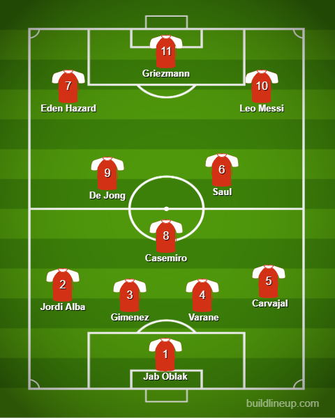 3 ways Juventus can line up with Arthur Melo 3