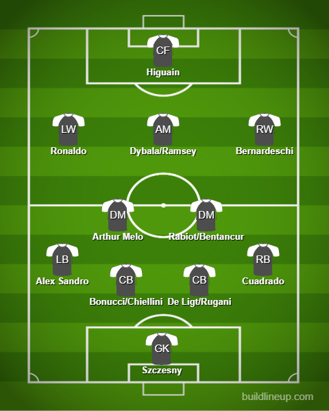 3 ways Juventus can line up with Arthur Melo 1