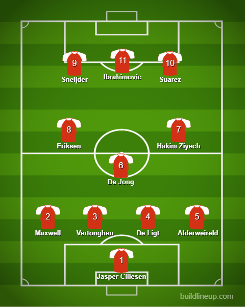 Ajax XI if they didn't sell their star players