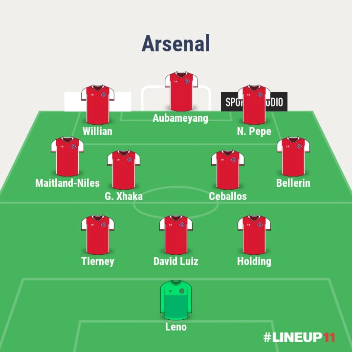 3 ways Arsenal can line up with Willian 1