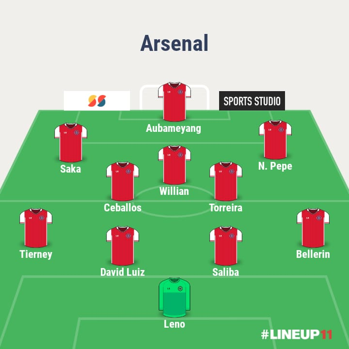 3 ways Arsenal can line up with Willian 2