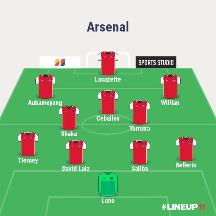 3 ways Arsenal can line up with Willian 3