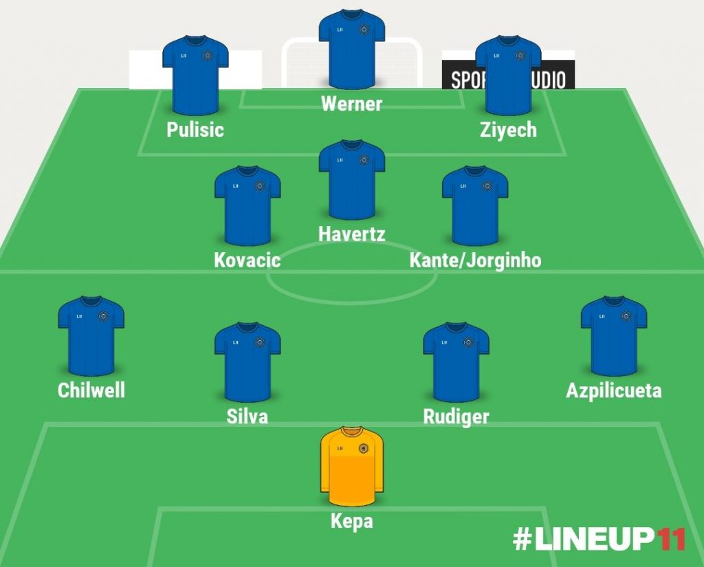 3 ways Chelsea can line up with Kai Havertz 1