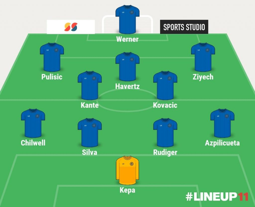 3 ways Chelsea can line up with Kai Havertz 2