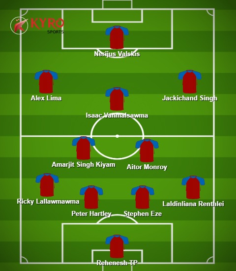 Jamshedpur FC season preview, full squad, fixtures and more: ISL 2020-21 1