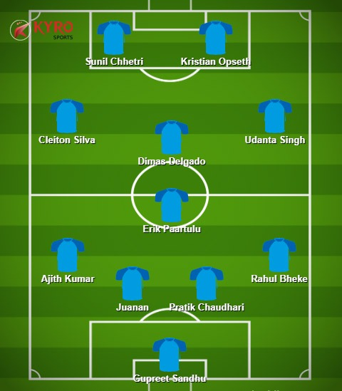 Bengaluru FC season preview, full squad, fixtures and more: ISL 2020-21 1