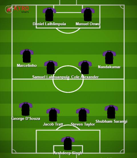 Odisha FC season preview, full squad, fixtures and more: ISL 2020-21 1