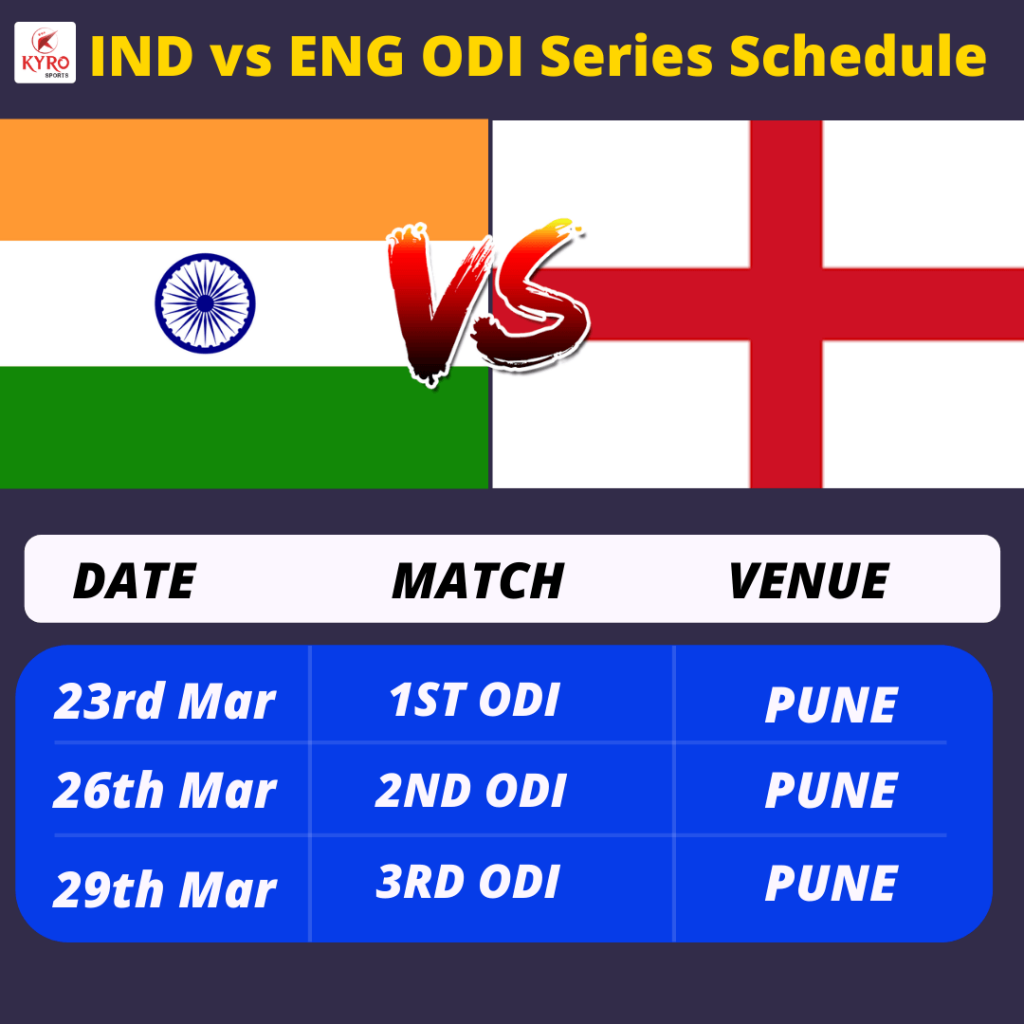 India vs England Series 2021: Cricket returns to the country after 10 months 2