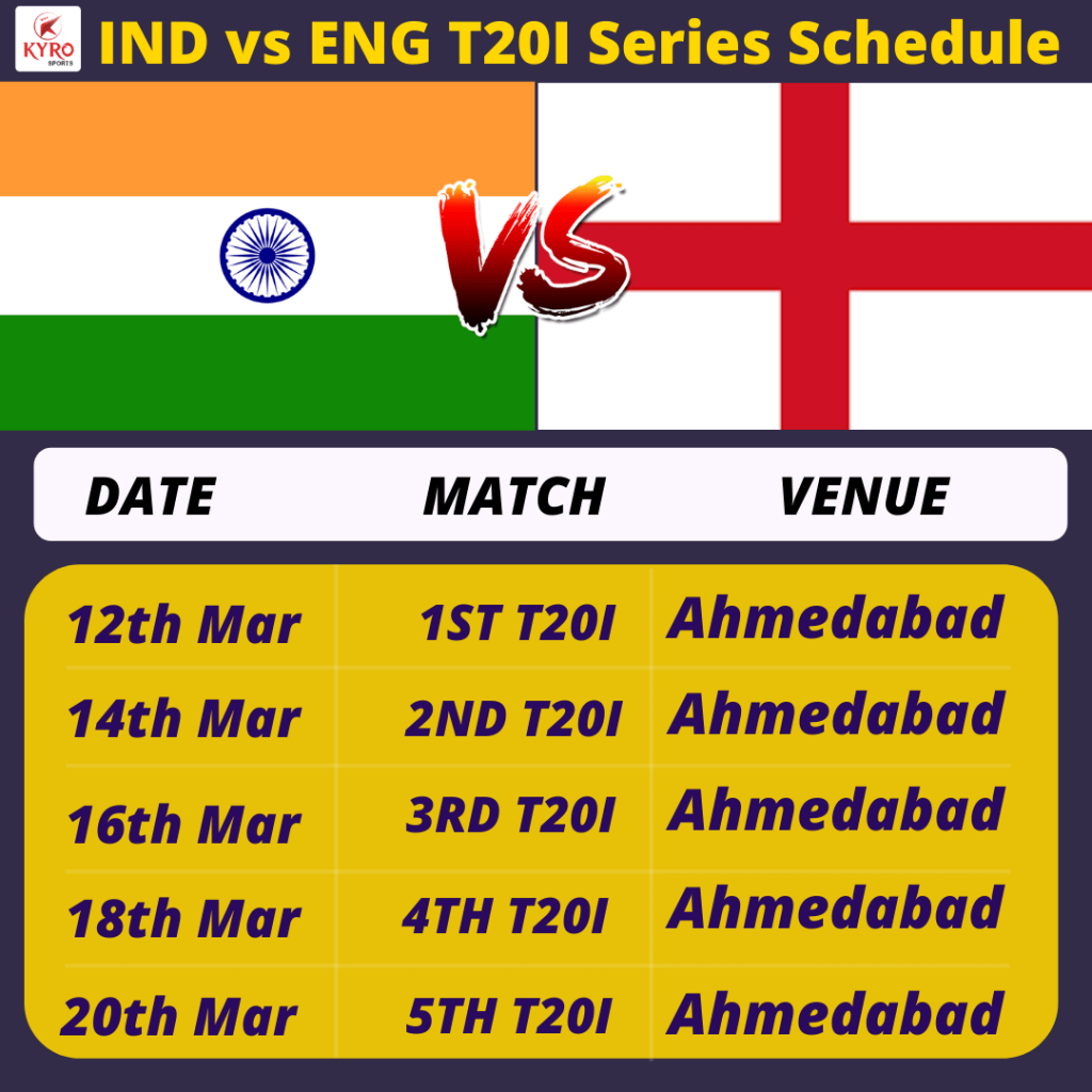 India vs England Series 2021: Cricket returns to the country after 10 months 3