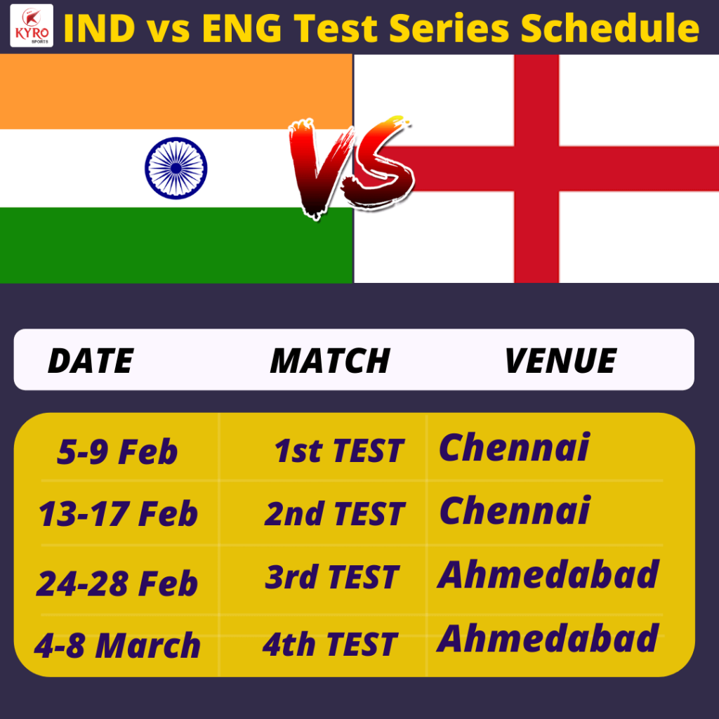 India vs England Series 2021: Cricket returns to the country after 10 months 1